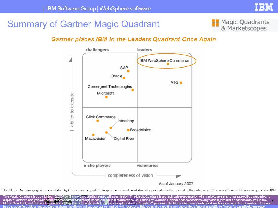 Summary of Gartner Magic Quadrant