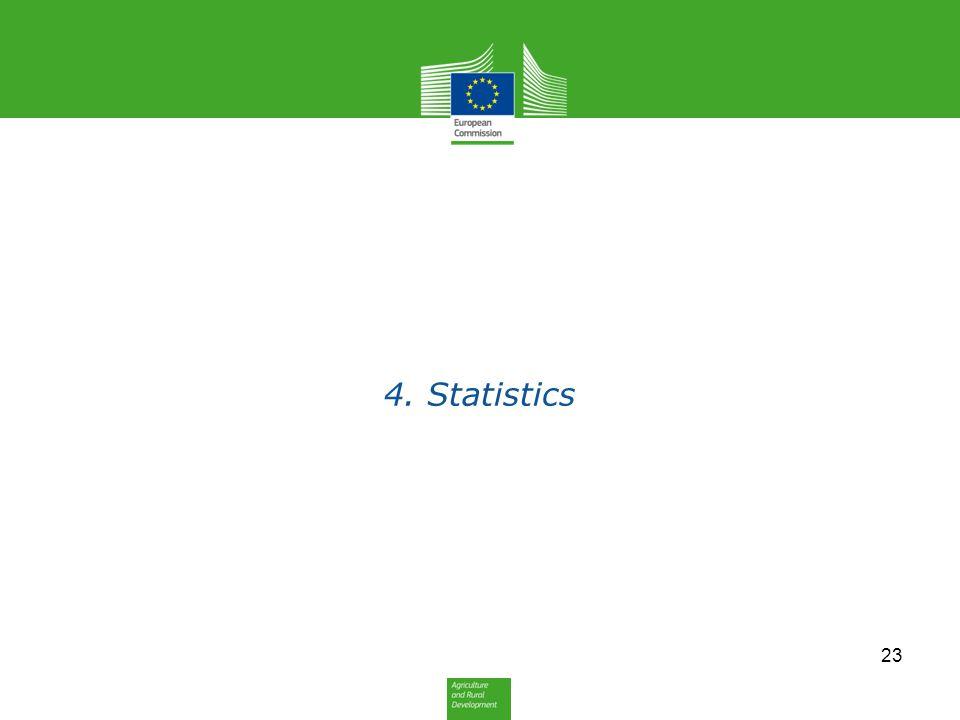 4. Statistics