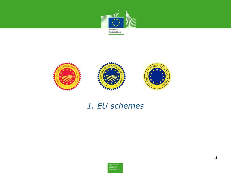 1. EU schemes