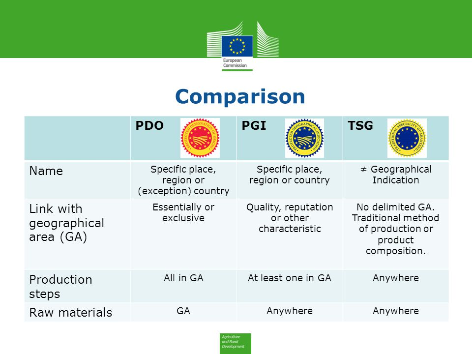 Comparison PDO PGI TSG Name Link with geographical area (GA)