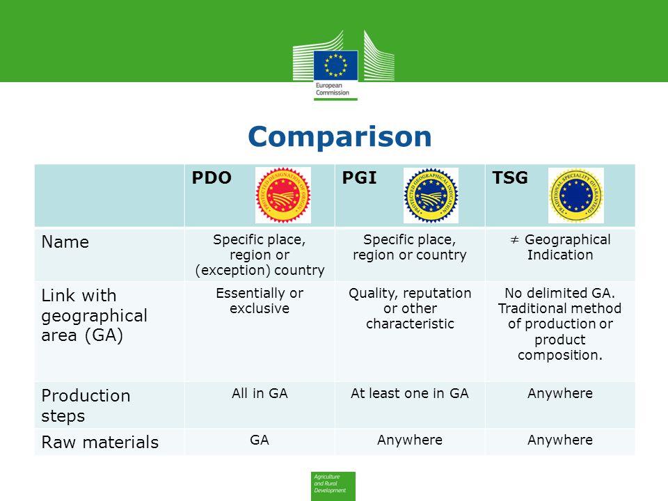 Comparison PDO PGI TSG Name Link with geographical area (GA)
