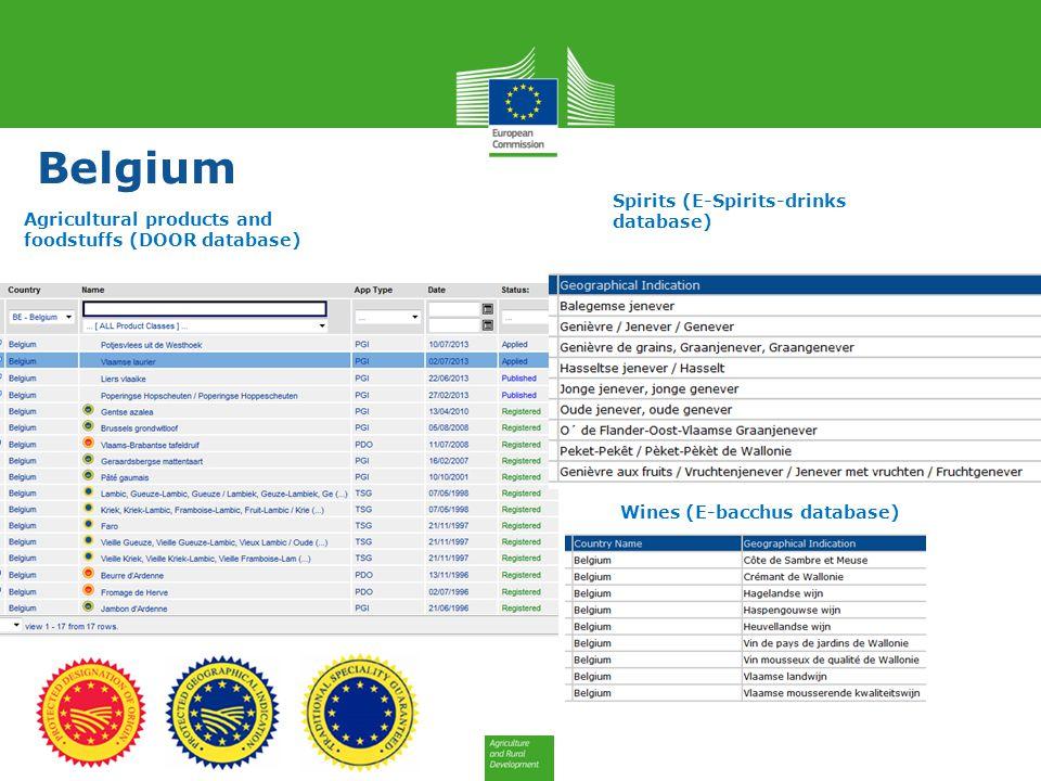 Belgium Spirits (E-Spirits-drinks database)