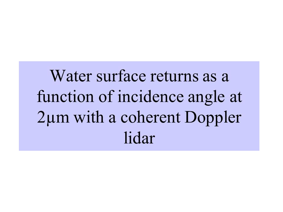 Water surface returns as a function of incidence angle at 2µm with a coherent Doppler lidar