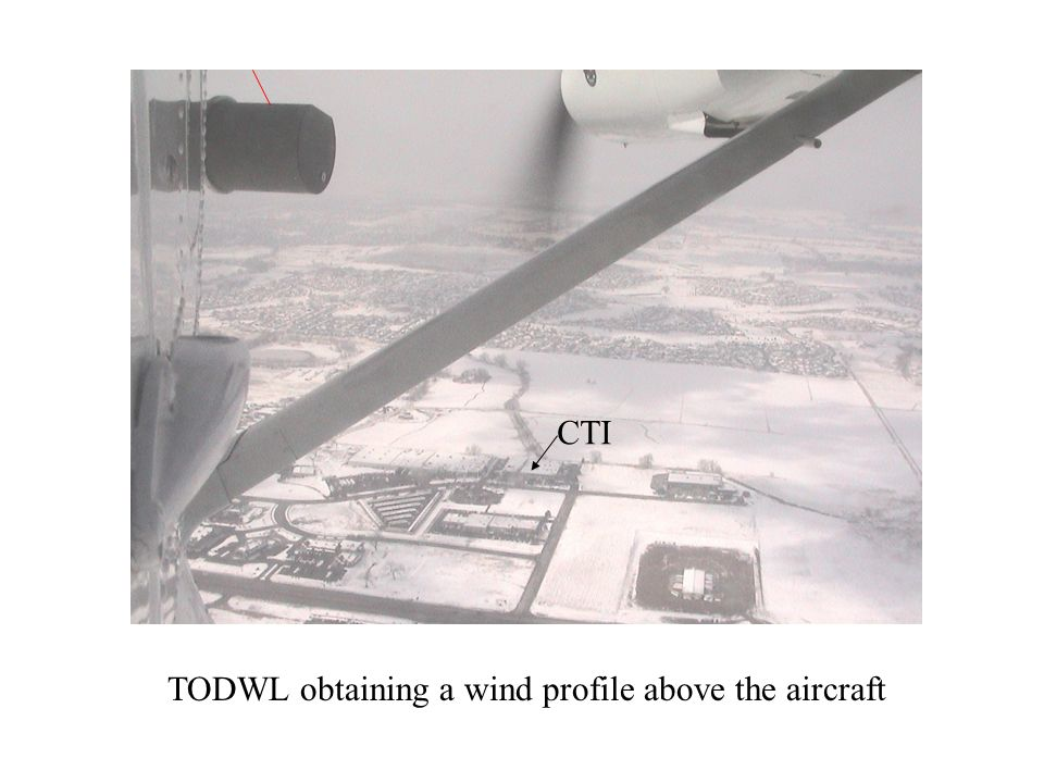 CTI TODWL obtaining a wind profile above the aircraft