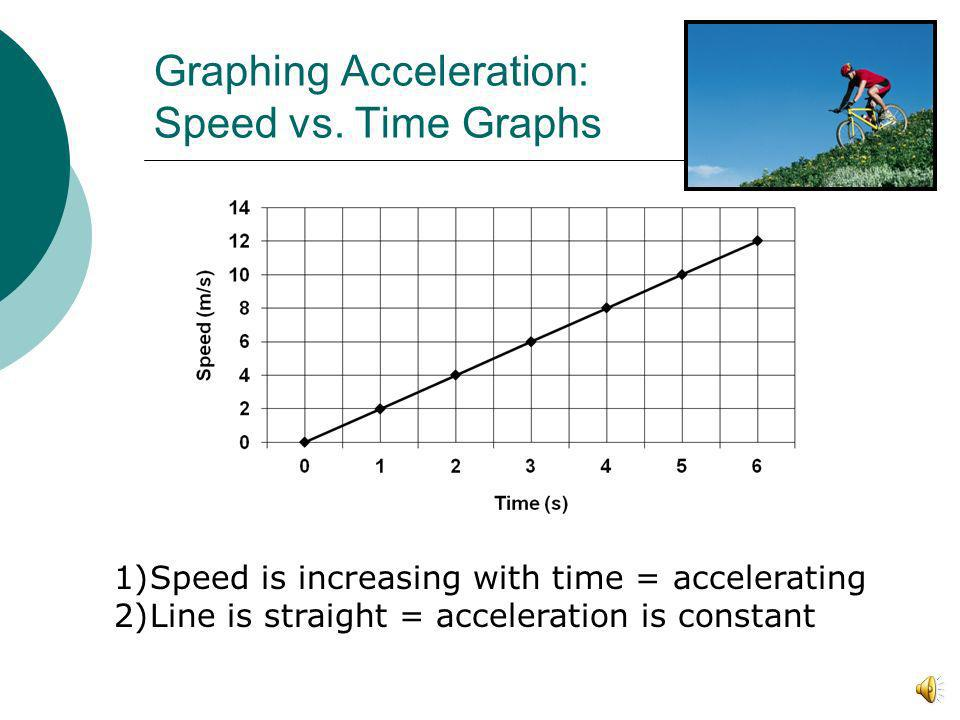 how to create an acceleration vs time graph