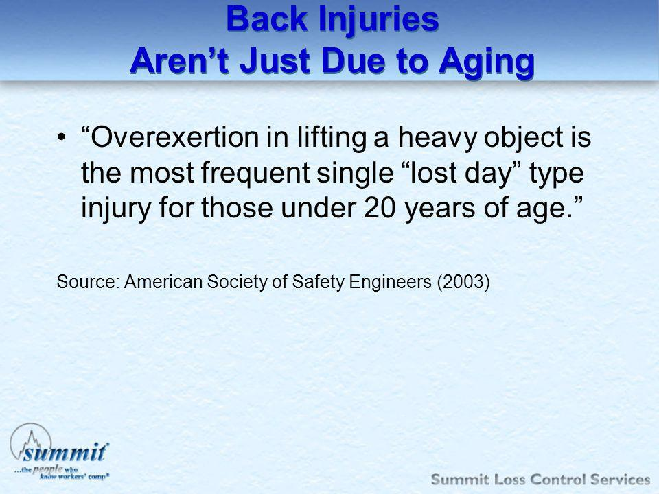Back Injuries Aren't Just Due to Aging