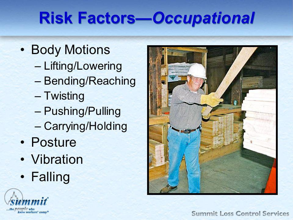 Risk Factors—Occupational