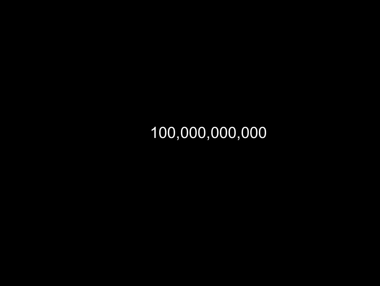 100,000,000,000