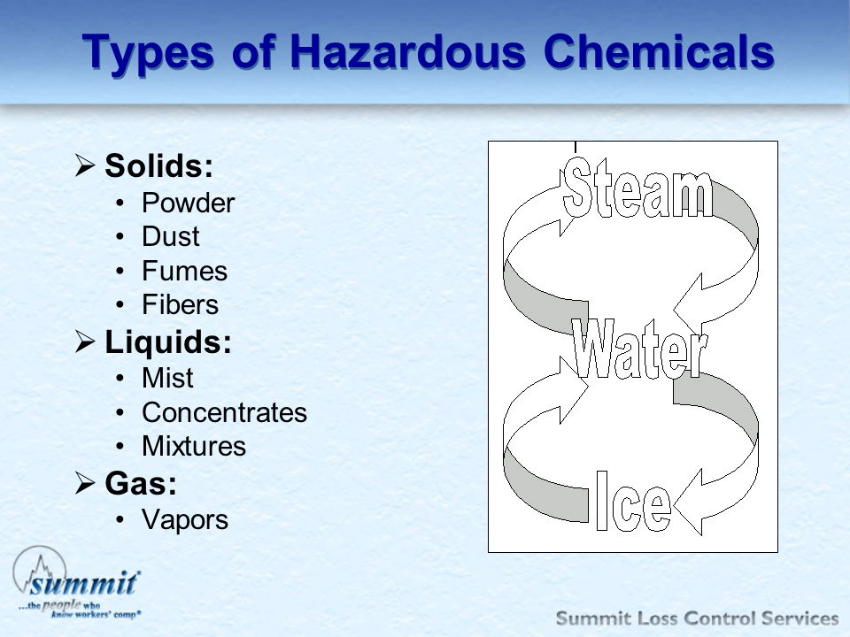 Types of Hazardous Chemicals