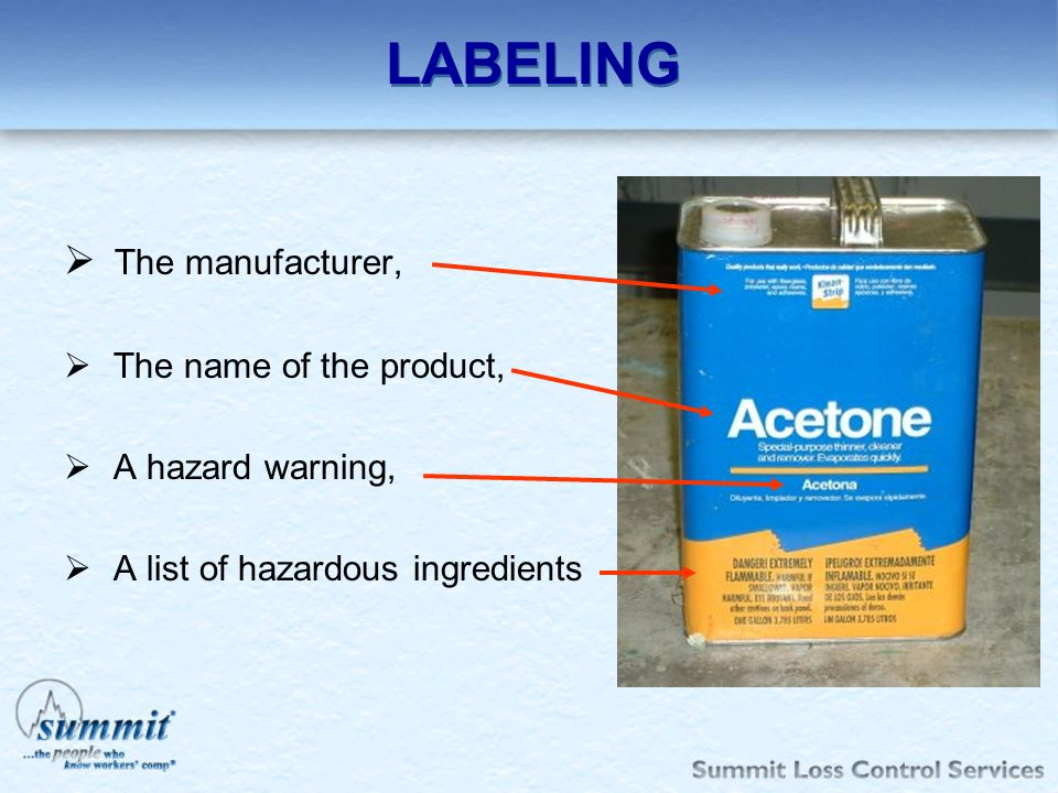 LABELING The manufacturer, The name of the product, A hazard warning,