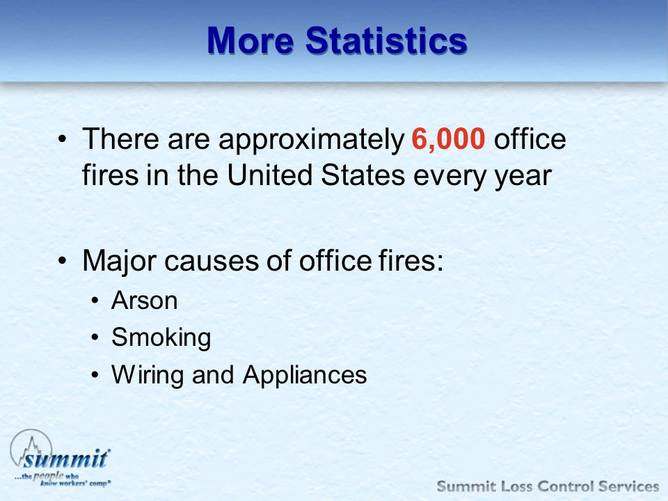 More Statistics There are approximately 6,000 office fires in the United States every year. Major causes of office fires: