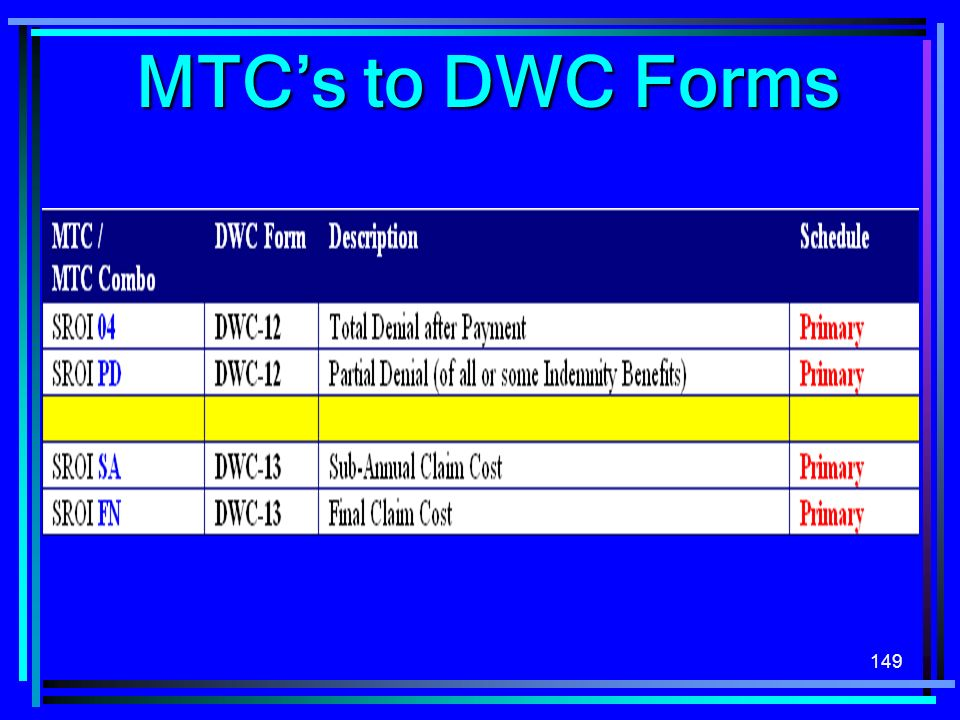 MTC's to DWC Forms