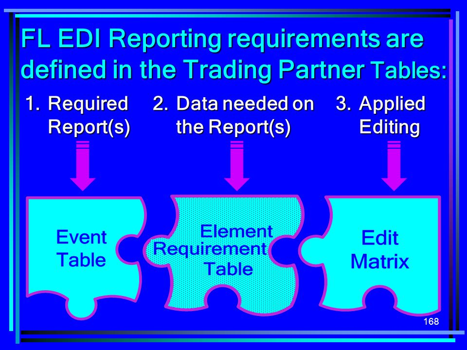 FL EDI Reporting requirements are defined in the Trading Partner Tables: