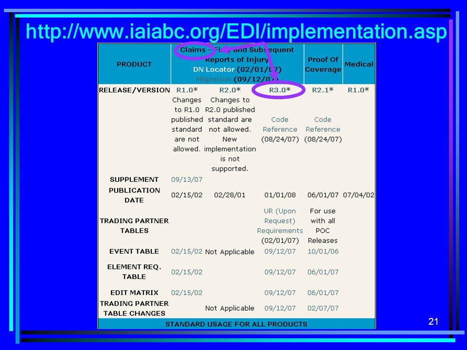 http://www.iaiabc.org/EDI/implementation.asp