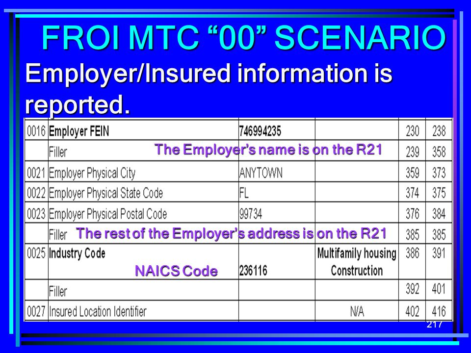 FROI MTC 00 SCENARIO Employer/Insured information is reported.