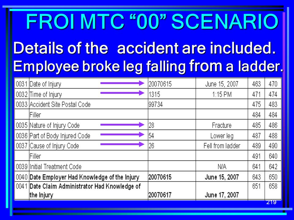 FROI MTC 00 SCENARIO Details of the accident are included.