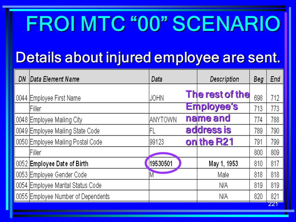 FROI MTC 00 SCENARIO Details about injured employee are sent.