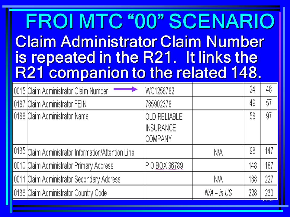FROI MTC 00 SCENARIOClaim Administrator Claim Number is repeated in the R21.