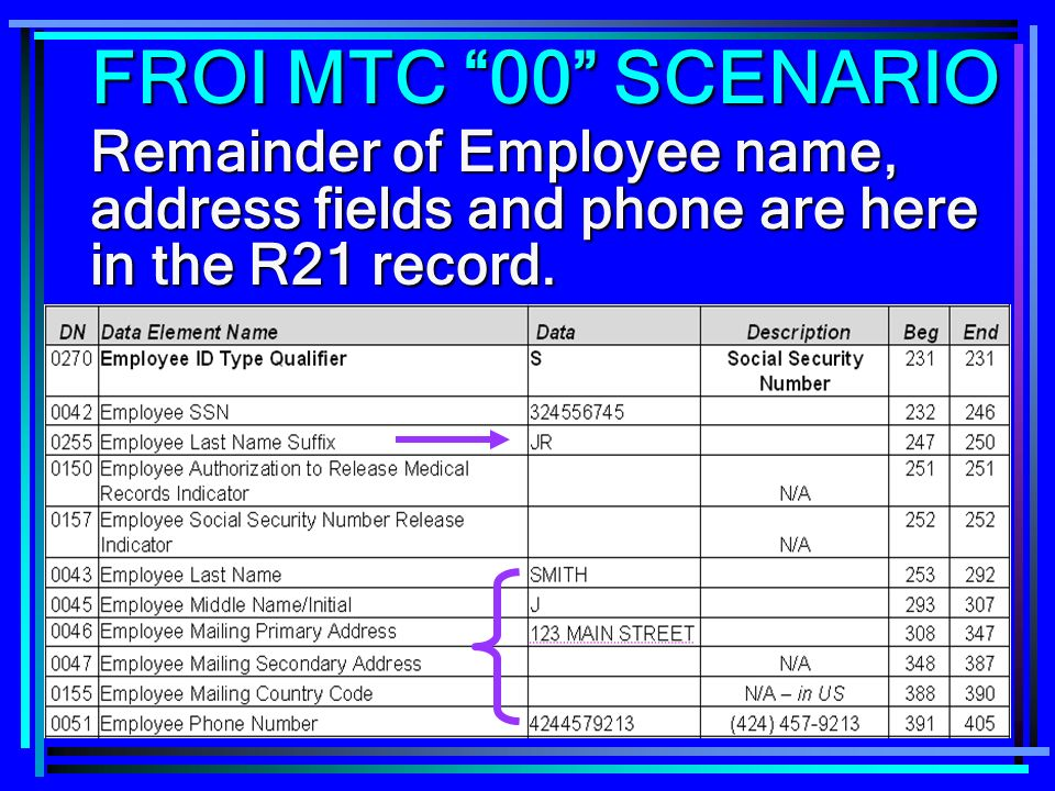 FROI MTC 00 SCENARIORemainder of Employee name, address fields and phone are here in the R21 record.