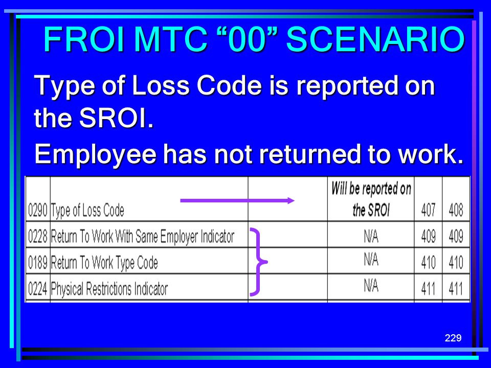 FROI MTC 00 SCENARIO Type of Loss Code is reported on the SROI.