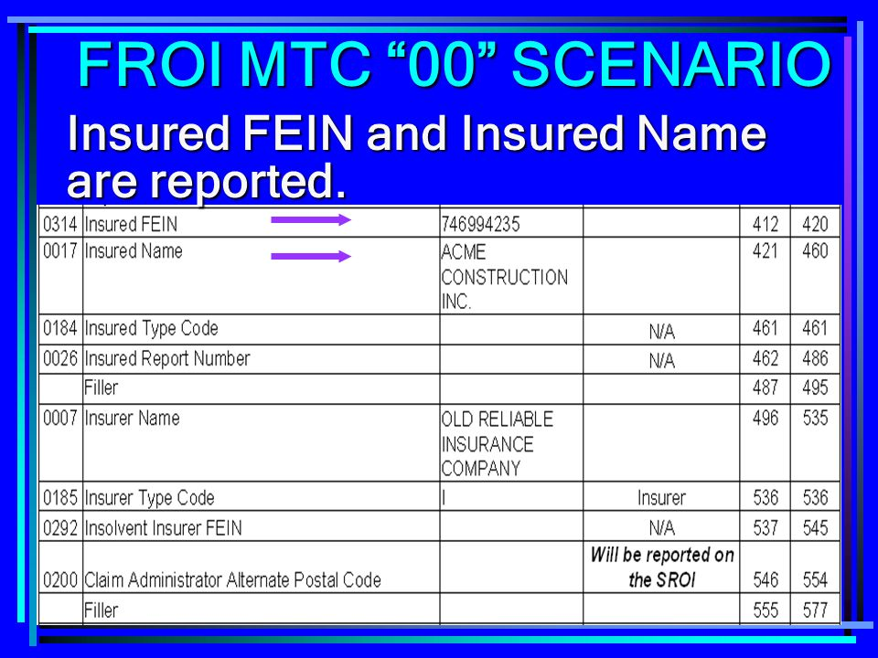 FROI MTC 00 SCENARIO Insured FEIN and Insured Name are reported.