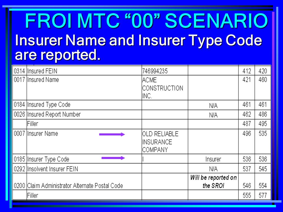 FROI MTC 00 SCENARIO Insurer Name and Insurer Type Code are reported.