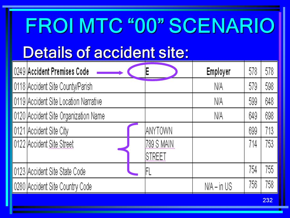 FROI MTC 00 SCENARIO Details of accident site:
