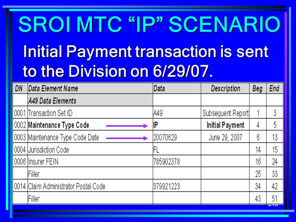 SROI MTC IP SCENARIO Initial Payment transaction is sent to the Division on 6/29/07.
