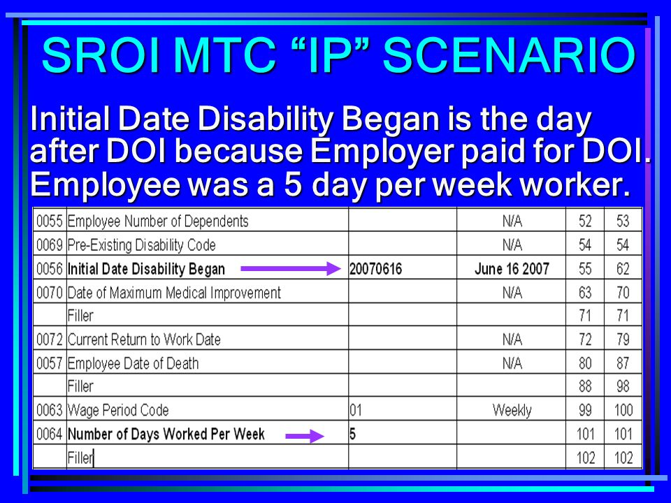 SROI MTC IP SCENARIOInitial Date Disability Began is the day after DOI because Employer paid for DOI.