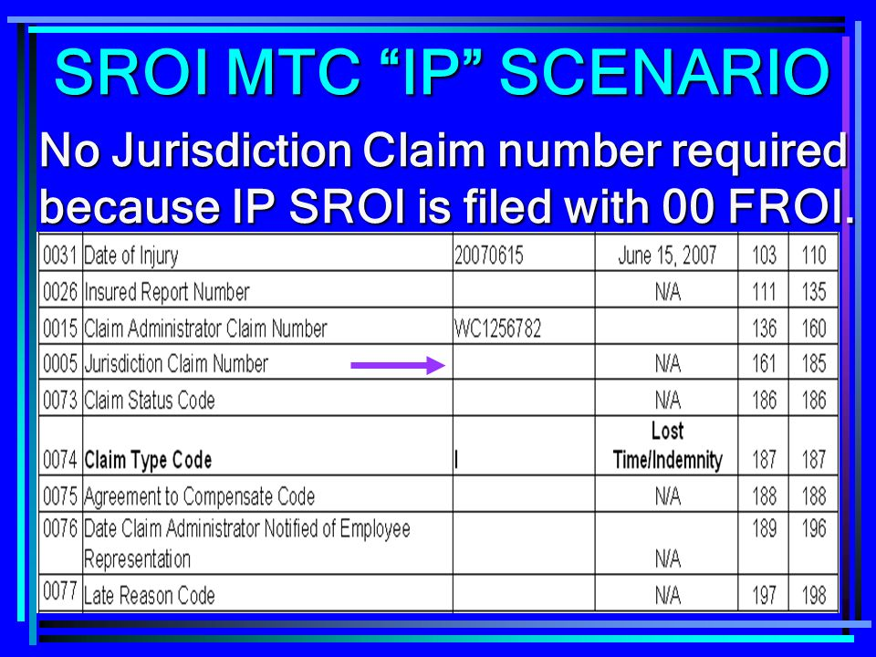 SROI MTC IP SCENARIO No Jurisdiction Claim number required because IP SROI is filed with 00 FROI.