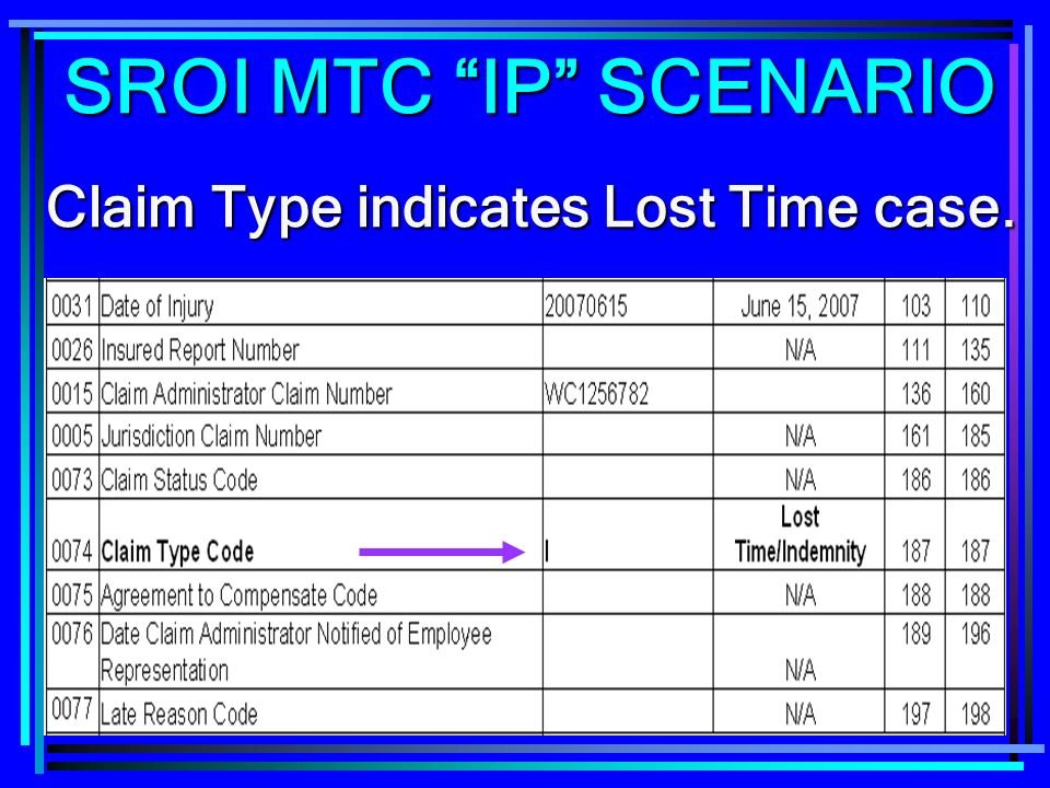 SROI MTC IP SCENARIO Claim Type indicates Lost Time case.