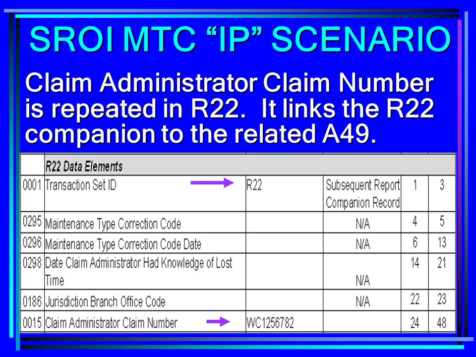 SROI MTC IP SCENARIO Claim Administrator Claim Number is repeated in R22.