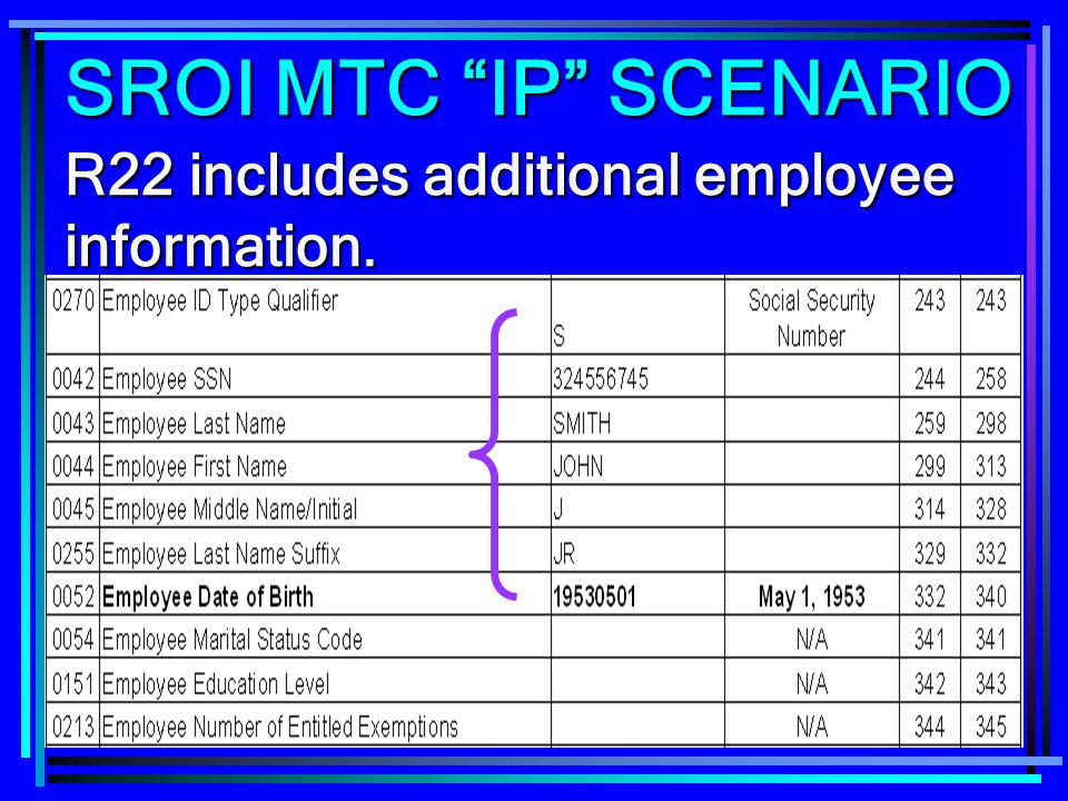 SROI MTC IP SCENARIO R22 includes additional employee information.
