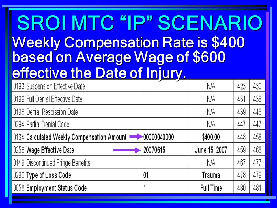 SROI MTC IP SCENARIO Weekly Compensation Rate is $400