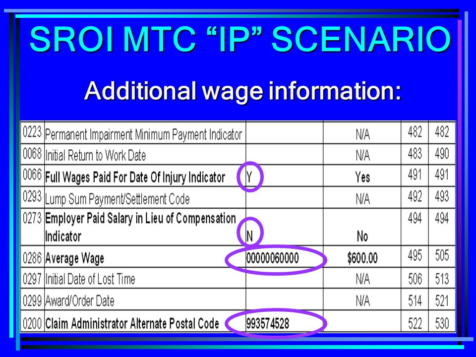 SROI MTC IP SCENARIO Additional wage information: