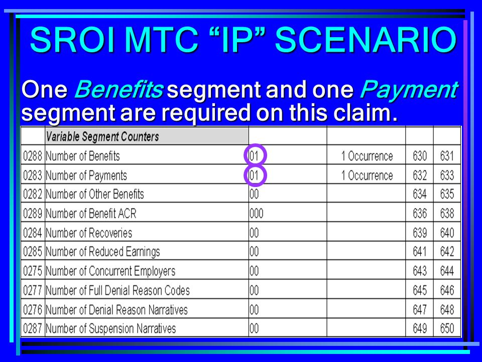 SROI MTC IP SCENARIO One Benefits segment and one Payment segment are required on this claim.