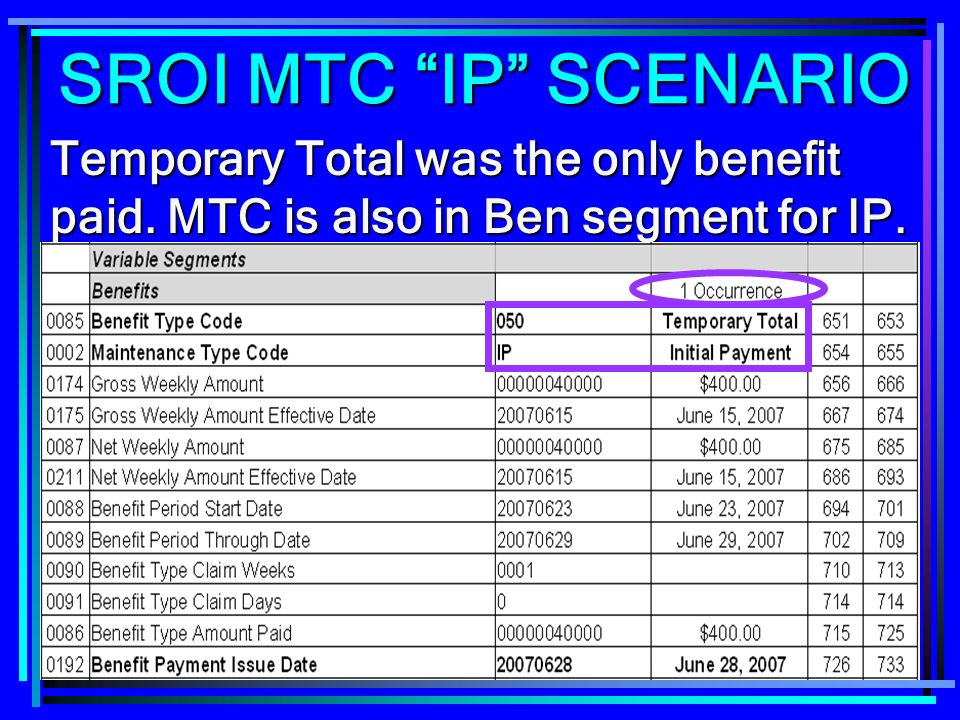 SROI MTC IP SCENARIO Temporary Total was the only benefit paid.
