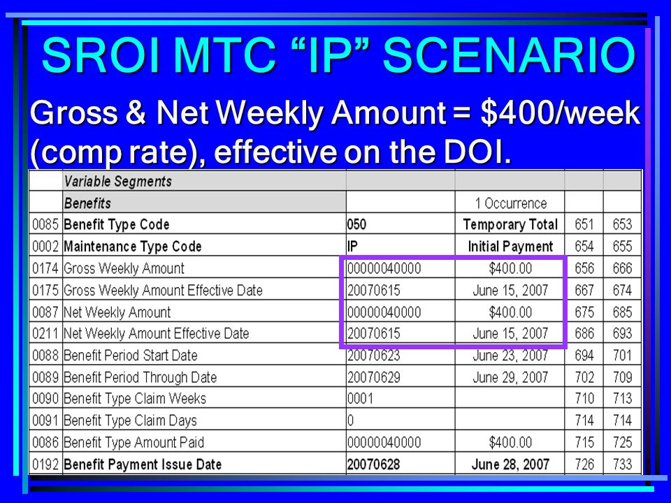 SROI MTC IP SCENARIO Gross & Net Weekly Amount = $400/week (comp rate), effective on the DOI.