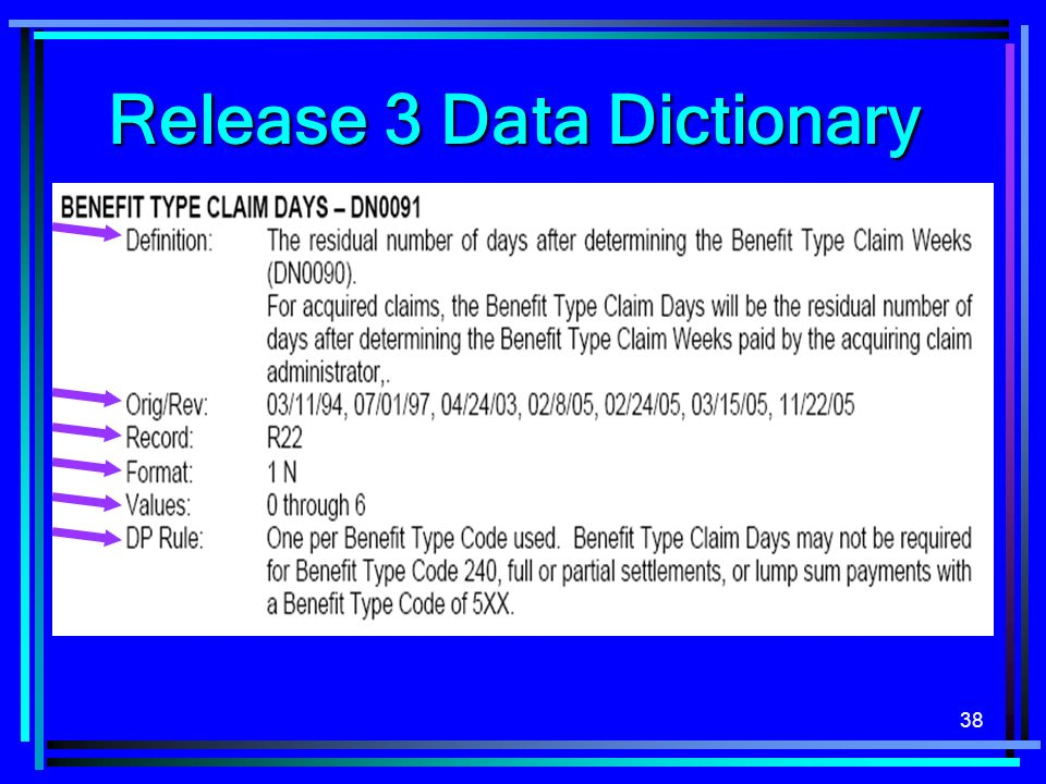 Release 3 Data Dictionary