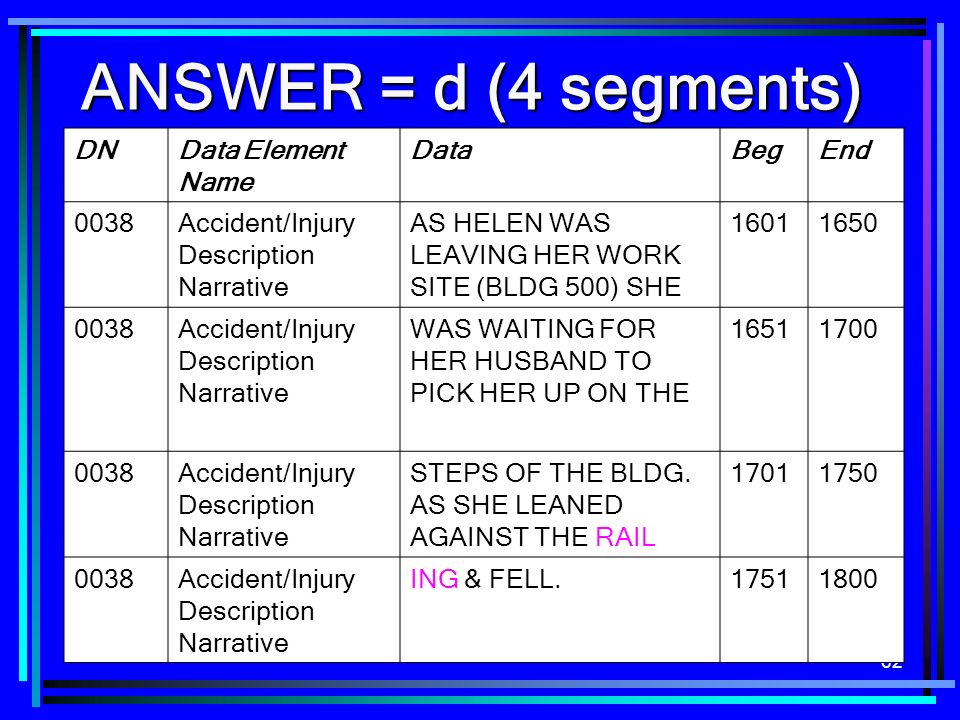 ANSWER = d (4 segments) DN Data Element Name Data Beg End 0038