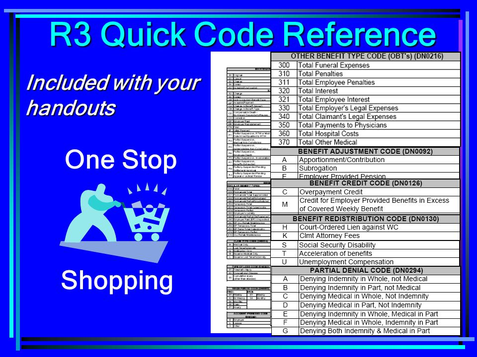 R3 Quick Code Reference Included with your handouts One Stop Shopping