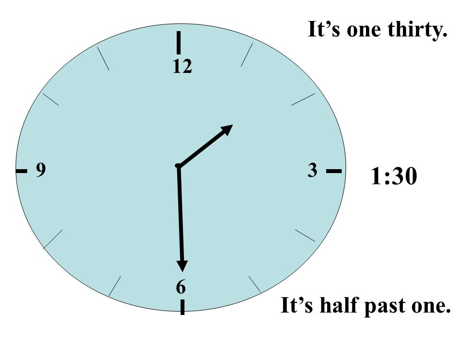 It's one thirty. 12 9 3 1:30 6 It's half past one.