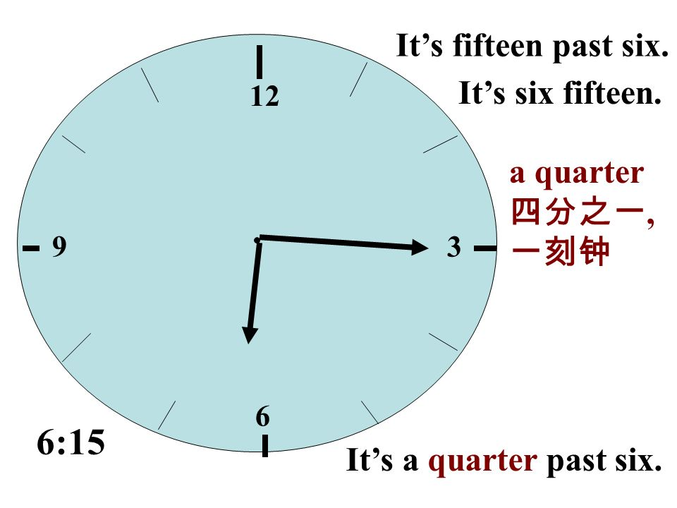 6:15 It's fifteen past six. It's six fifteen. a quarter 四分之一, 一刻钟