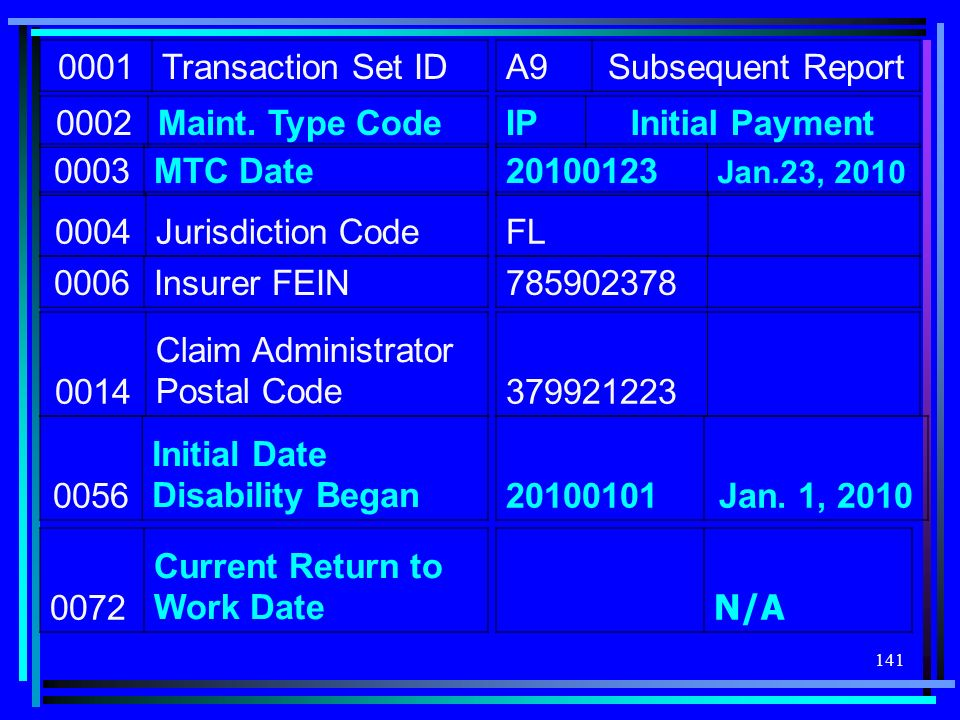 Claim Administrator Postal Code 379921223