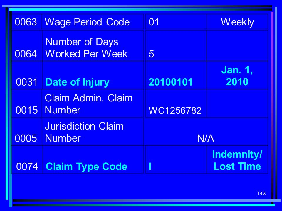Jan. 1, 2010 Indemnity/ Lost Time