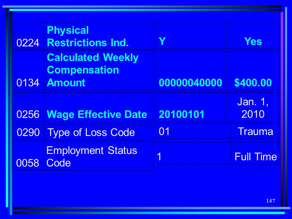 0224 Physical Restrictions Ind. Y. Yes. 0134. Calculated Weekly Compensation Amount. 00000040000.