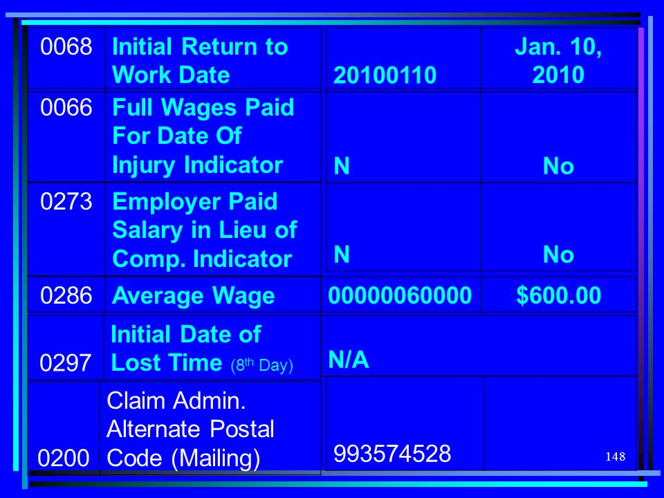 0068 Initial Return to Work Date. 20100110. Jan. 10, 2010. 0066. Full Wages Paid For Date Of Injury Indicator.