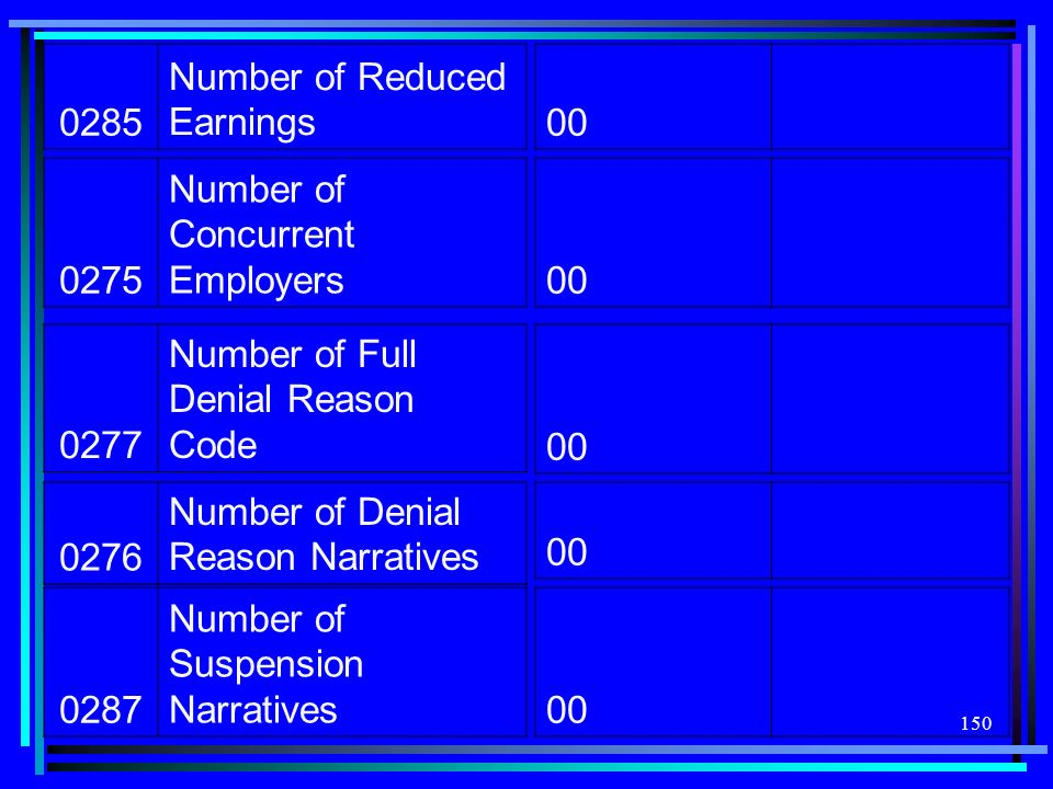 0285 Number of Reduced Earnings. 00. 0275. Number of Concurrent Employers. 00. 0277. Number of Full Denial Reason Code.