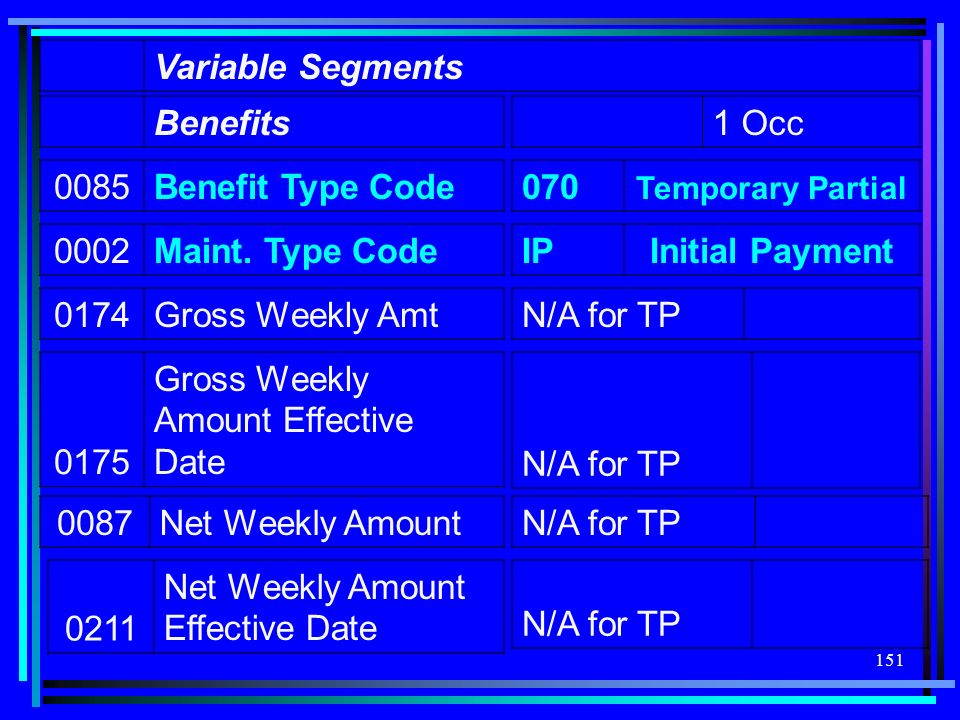 Gross Weekly Amount Effective Date N/A for TP