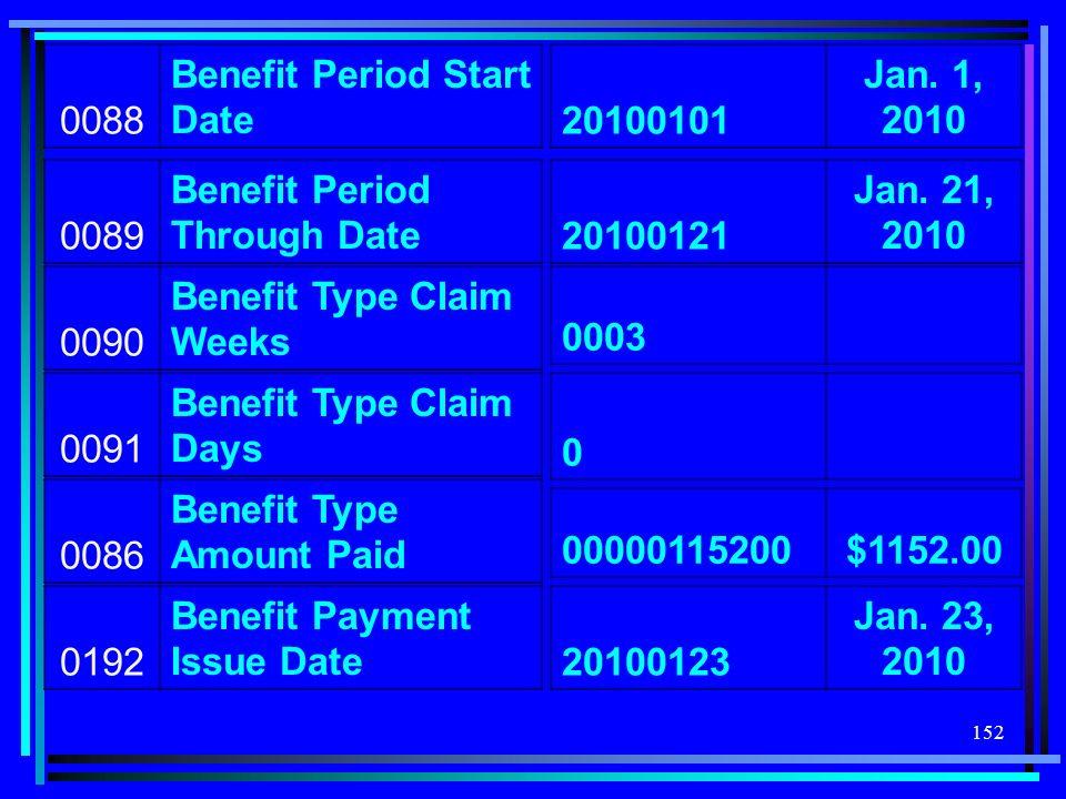 0088 Benefit Period Start Date. 20100101. Jan. 1, 2010. 0089. Benefit Period Through Date. 20100121.